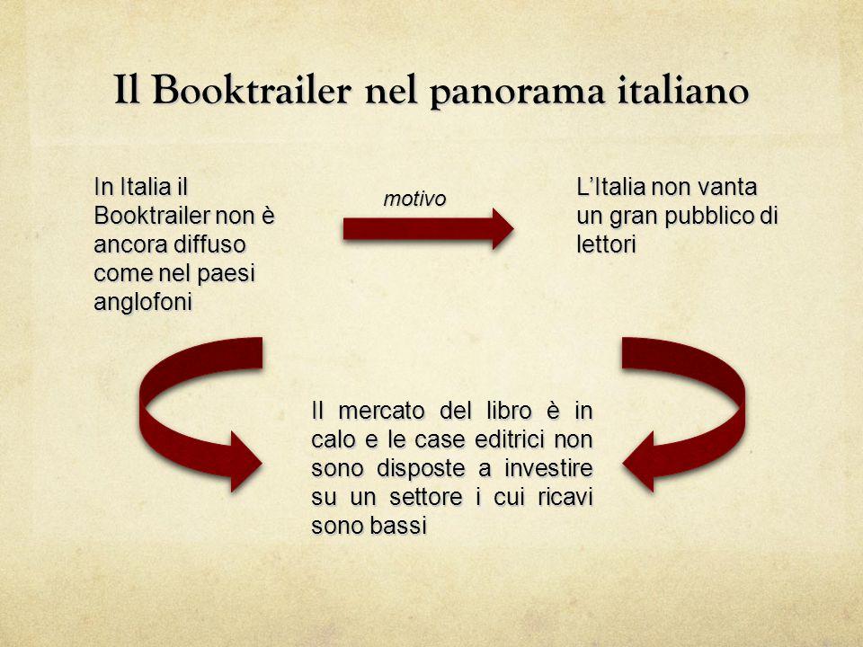 Il Booktrailer nel panorama italiano In Italia il Booktrailer non è ancora diffuso come nel paesi anglofoni L'Italia non vanta un gran pubblico di let