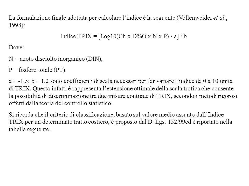 La formulazione finale adottata per calcolare l'indice è la seguente (Vollenweider et al., 1998): Indice TRIX = [Log10(Ch x D%O x N x P) - a] / b Dove: N = azoto disciolto inorganico (DIN), P = fosforo totale (PT).