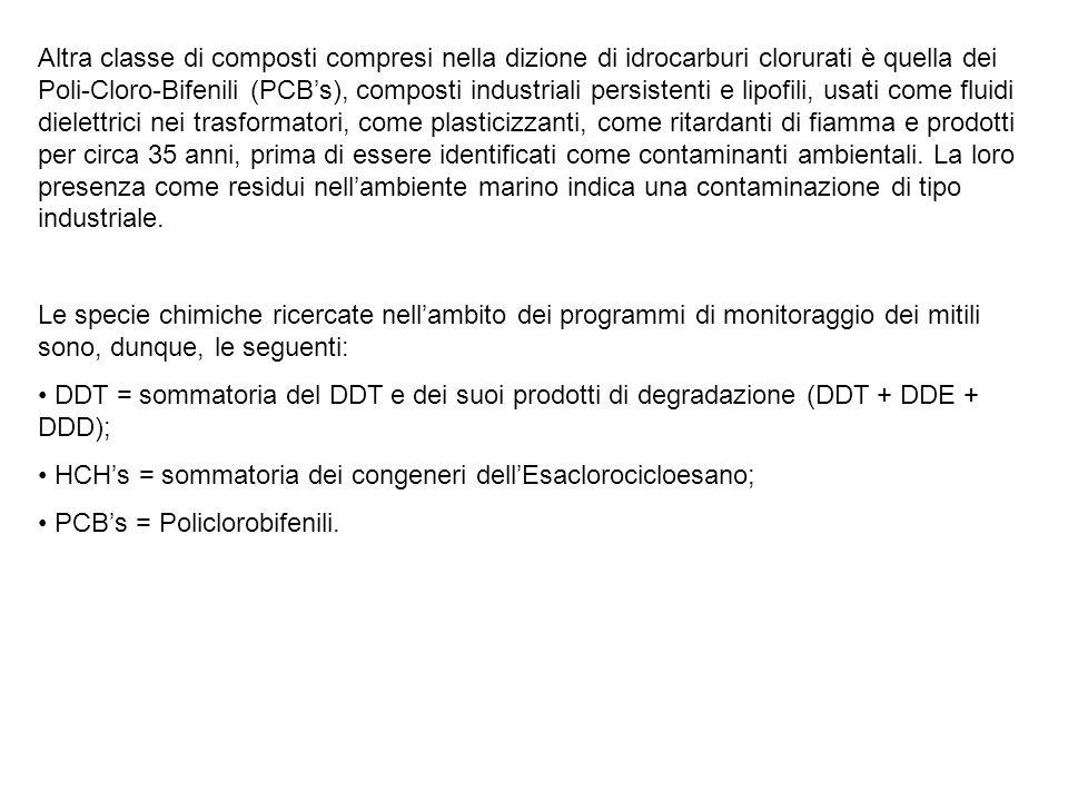 Altra classe di composti compresi nella dizione di idrocarburi clorurati è quella dei Poli-Cloro-Bifenili (PCB's), composti industriali persistenti e