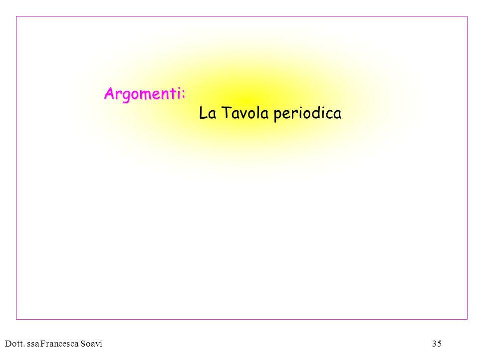 Dott. ssa Francesca Soavi35 Argomenti: La Tavola periodica
