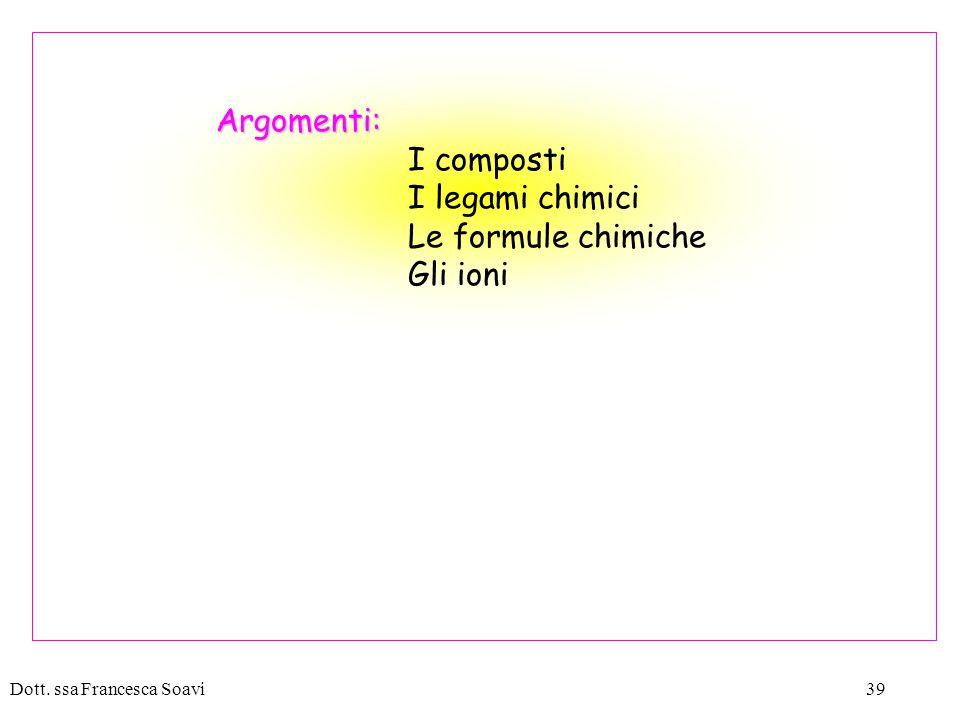 Dott. ssa Francesca Soavi39 Argomenti: I composti I legami chimici Le formule chimiche Gli ioni