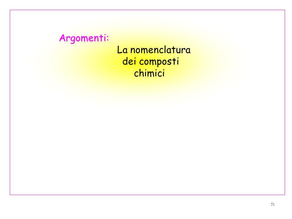 51 Argomenti: La nomenclatura dei composti chimici