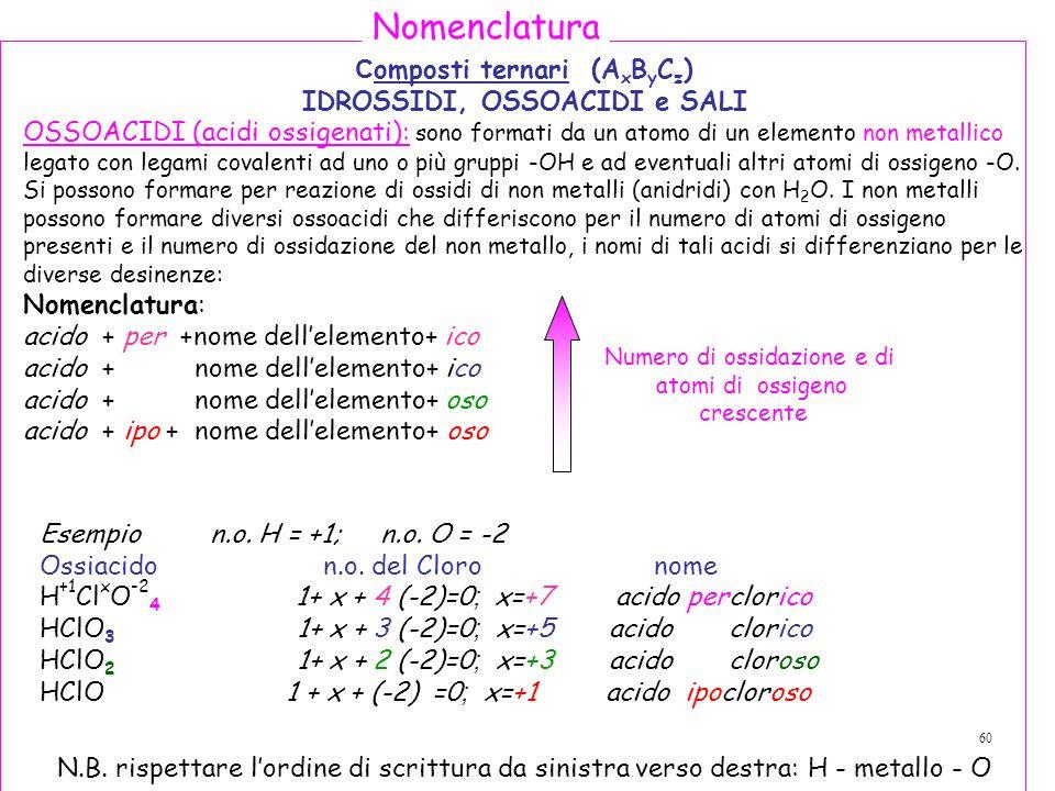60 C omposti ternari (A x B y C z ) IDROSSIDI, OSSOACIDI e SALI OSSOACIDI (acidi ossigenati): sono formati da un atomo di un elemento non metallico legato con legami covalenti ad uno o più gruppi -OH e ad eventuali altri atomi di ossigeno -O.