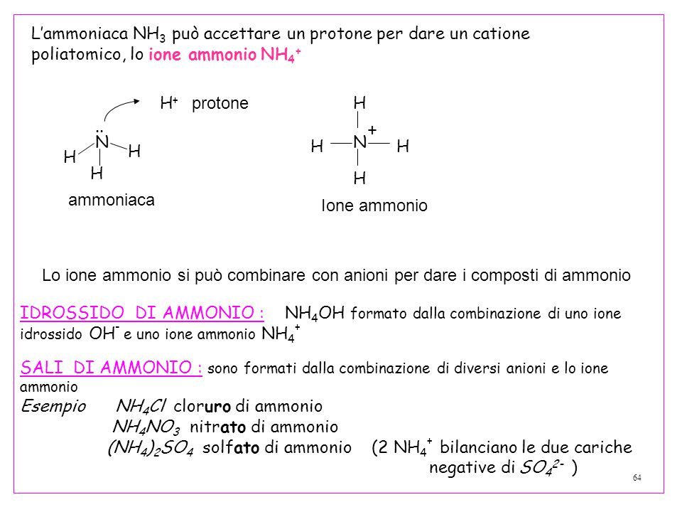 64 IDROSSIDO DI AMMONIO : NH 4 OH formato dalla combinazione di uno ione idrossido OH - e uno ione ammonio NH 4 + SALI DI AMMONIO : sono formati dalla combinazione di diversi anioni e lo ione ammonio Esempio NH 4 Cl cloruro di ammonio NH 4 NO 3 nitrato di ammonio (NH 4 ) 2 SO 4 solfato di ammonio (2 NH 4 + bilanciano le due cariche negative di SO 4 2- ) L'ammoniaca NH 3 può accettare un protone per dare un catione poliatomico, lo ione ammonio NH 4 + ·· N H H H H+H+ protone ammoniaca N H H H H + Ione ammonio Lo ione ammonio si può combinare con anioni per dare i composti di ammonio