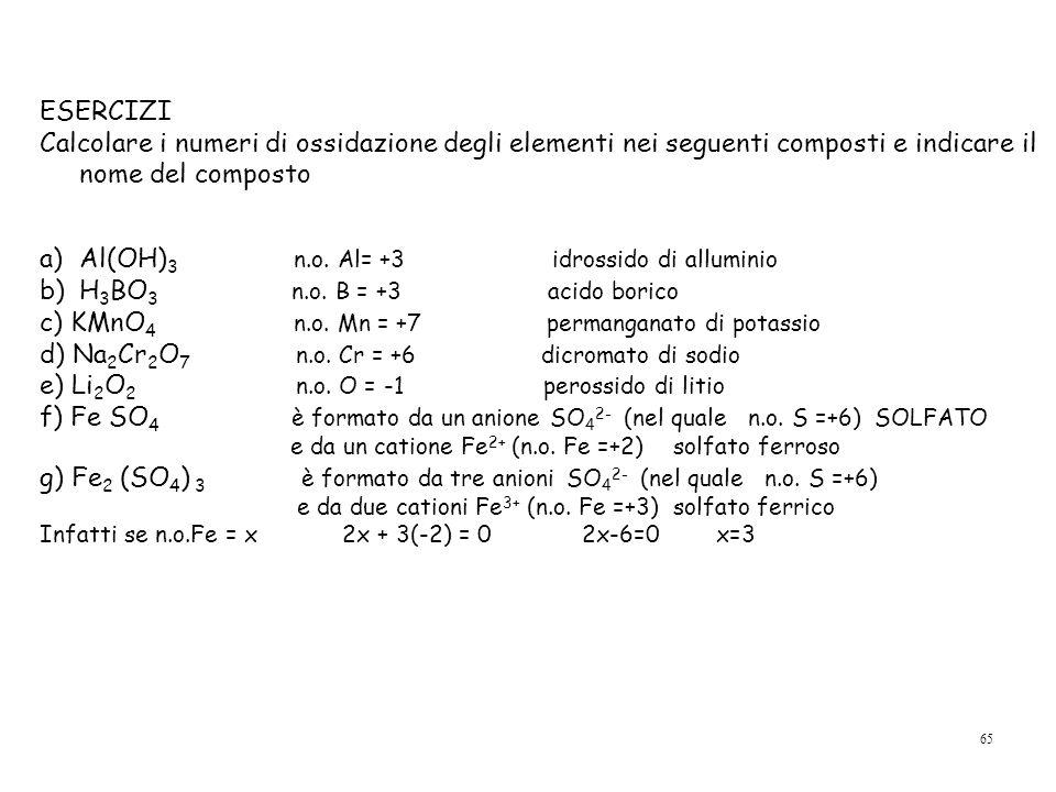 65 ESERCIZI Calcolare i numeri di ossidazione degli elementi nei seguenti composti e indicare il nome del composto a)Al(OH) 3 n.o.