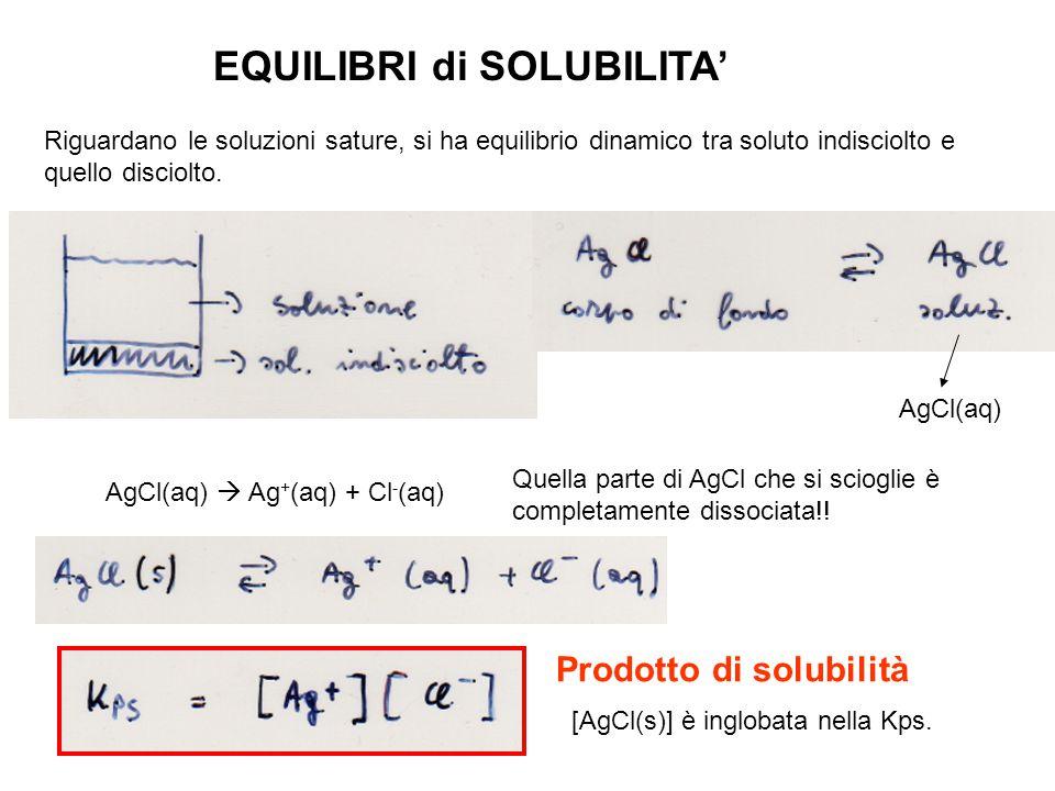 EQUILIBRI di SOLUBILITA' Riguardano le soluzioni sature, si ha equilibrio dinamico tra soluto indisciolto e quello disciolto.