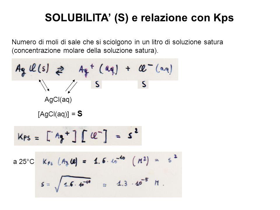 SOLUBILITA' (S) e relazione con Kps Numero di moli di sale che si sciolgono in un litro di soluzione satura (concentrazione molare della soluzione satura).