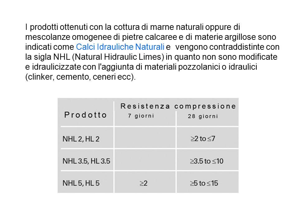 I prodotti ottenuti con la cottura di marne naturali oppure di mescolanze omogenee di pietre calcaree e di materie argillose sono indicati come Calci