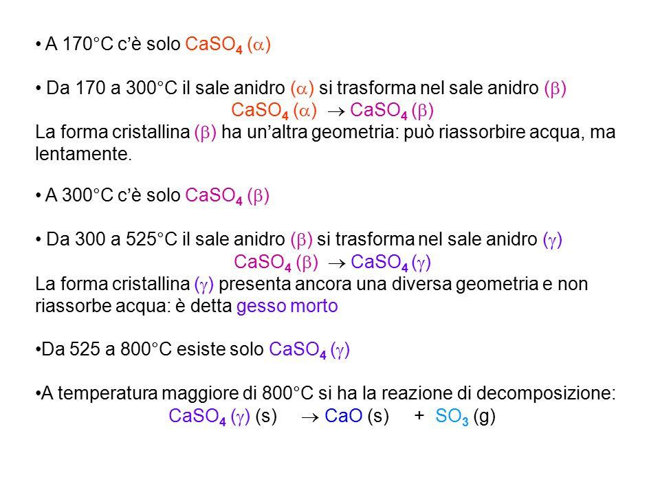A 170°C c'è solo CaSO 4 (  ) Da 170 a 300°C il sale anidro (  ) si trasforma nel sale anidro (  ) CaSO 4 (  )  CaSO 4 (  ) La forma cristallina
