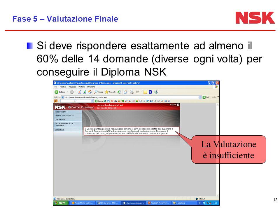 12 Fase 5 – Valutazione Finale Si deve rispondere esattamente ad almeno il 60% delle 14 domande (diverse ogni volta) per conseguire il Diploma NSK La Valutazione è insufficiente