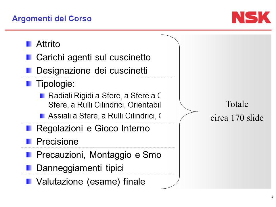 5 Fase 1 – Registrazione www.elearning.nsk.com/it