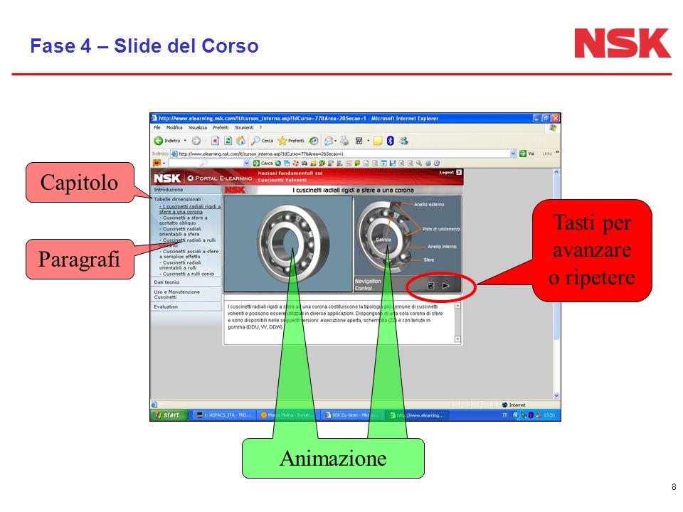 8 Fase 4 – Slide del Corso Capitolo Paragrafi Animazione Tasti per avanzare o ripetere