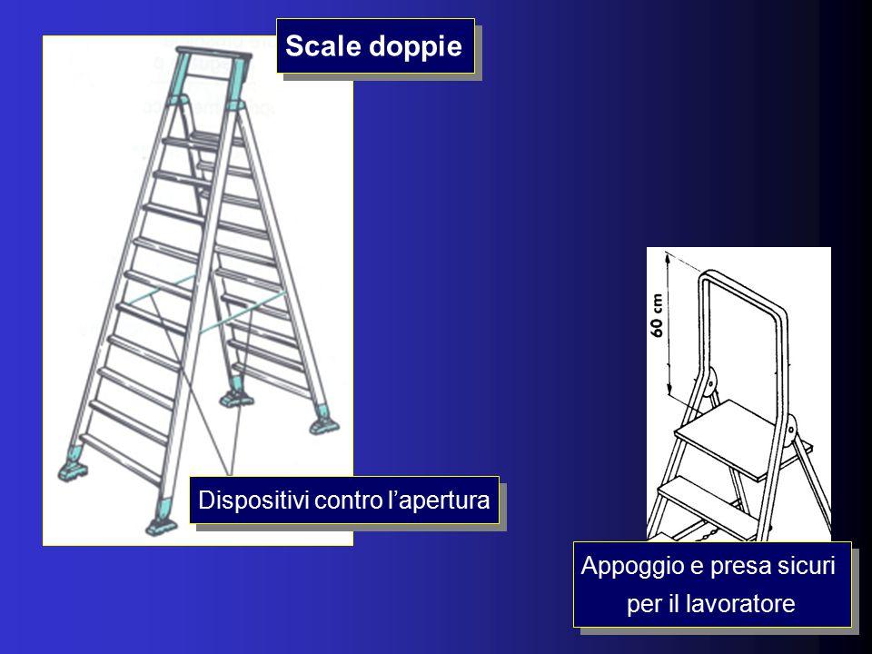 Appoggio e presa sicuri per il lavoratore Appoggio e presa sicuri per il lavoratore Scale doppie Dispositivi contro l'apertura