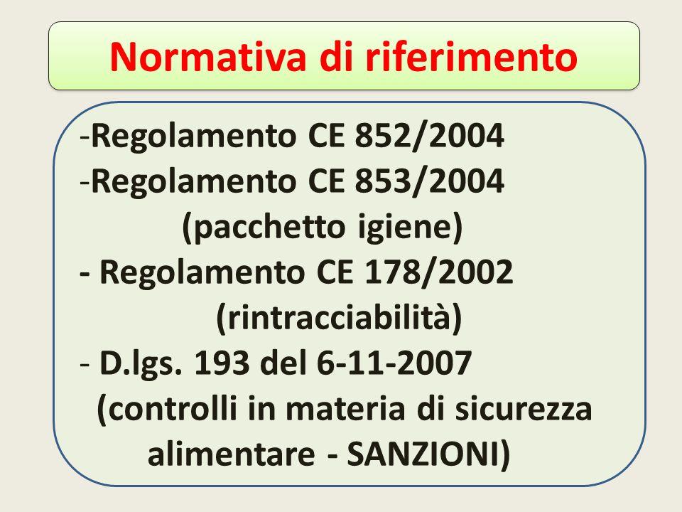 Normativa di riferimento -Regolamento CE 852/2004 -Regolamento CE 853/2004 (pacchetto igiene) - Regolamento CE 178/2002 (rintracciabilità) - D.lgs.