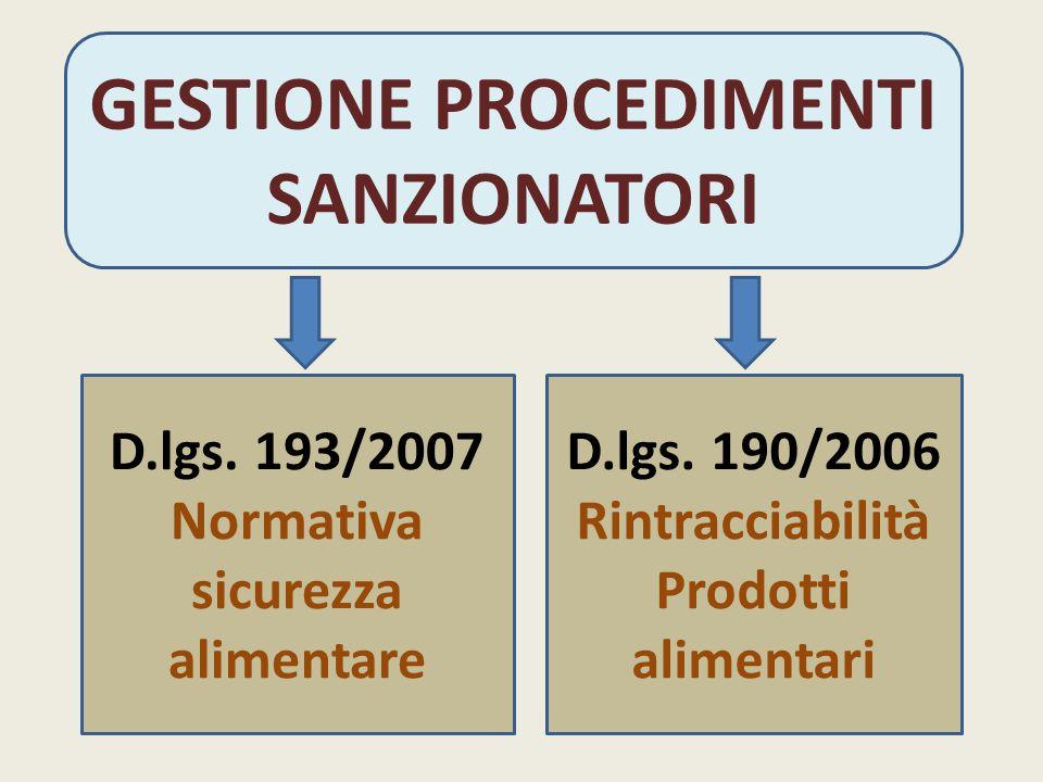 GESTIONE PROCEDIMENTI SANZIONATORI D.lgs.193/2007 Normativa sicurezza alimentare D.lgs.