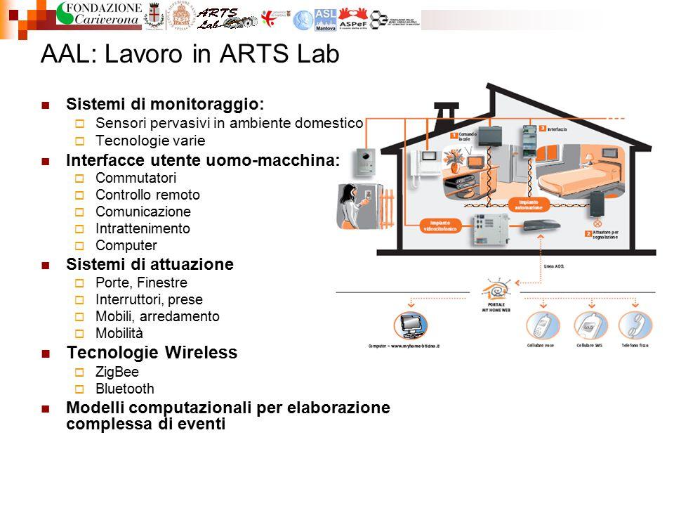 AAL: Lavoro in ARTS Lab Sistemi di monitoraggio:  Sensori pervasivi in ambiente domestico  Tecnologie varie Interfacce utente uomo-macchina:  Commu