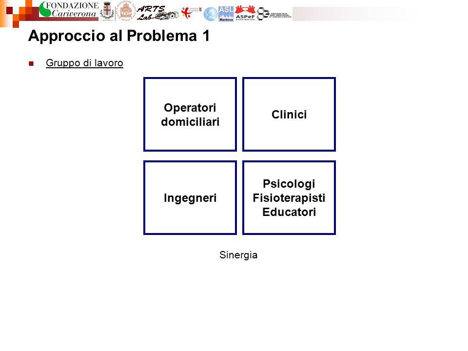 Approccio al Problema 1 Gruppo di lavoro Operatori domiciliari Ingegneri Psicologi Fisioterapisti Educatori Clinici Sinergia