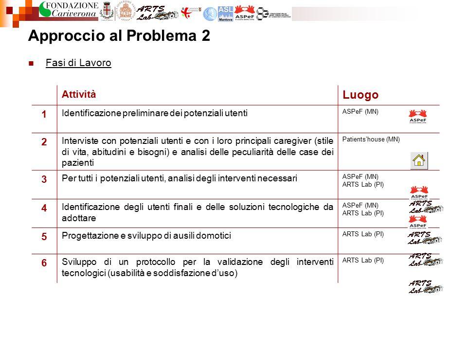 Approccio al Problema 2 Fasi di Lavoro Attività Luogo 1 Identificazione preliminare dei potenziali utenti ASPeF (MN) 2 Interviste con potenziali utent