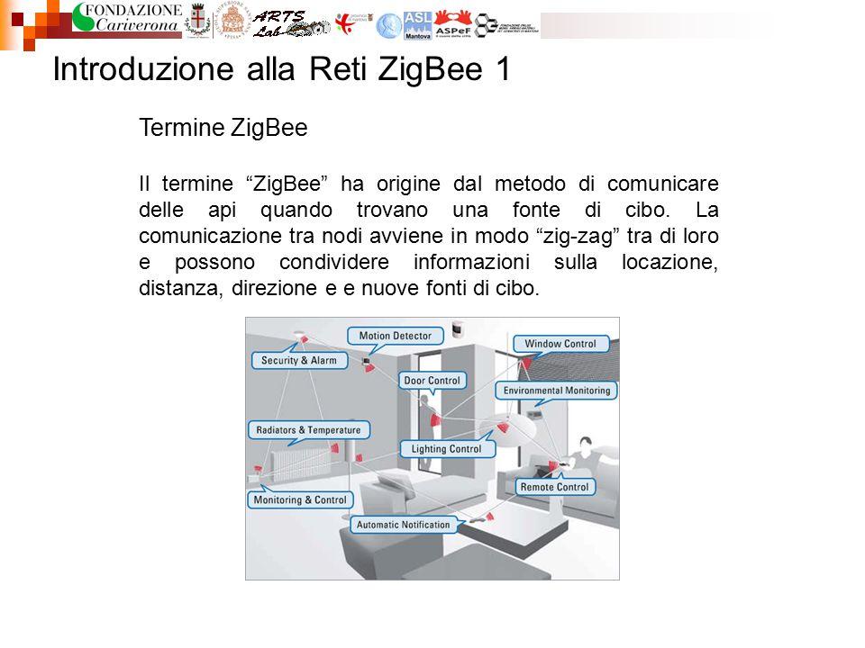"""Introduzione alla Reti ZigBee 1 Termine ZigBee Il termine """"ZigBee"""" ha origine dal metodo di comunicare delle api quando trovano una fonte di cibo. La"""