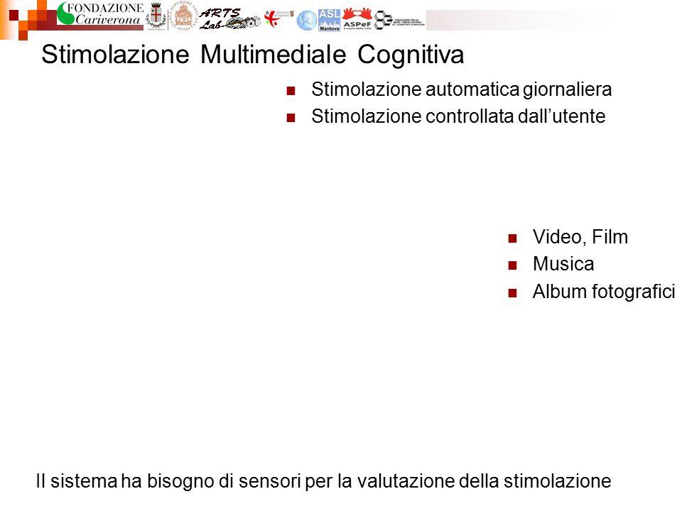 Stimolazione Multimediale Cognitiva Video, Film Musica Album fotografici Stimolazione automatica giornaliera Stimolazione controllata dall'utente Il s