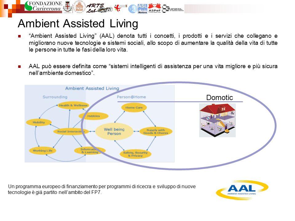 """Ambient Assisted Living """"Ambient Assisted Living"""" (AAL) denota tutti i concetti, i prodotti e i servizi che collegano e migliorano nuove tecnologie e"""