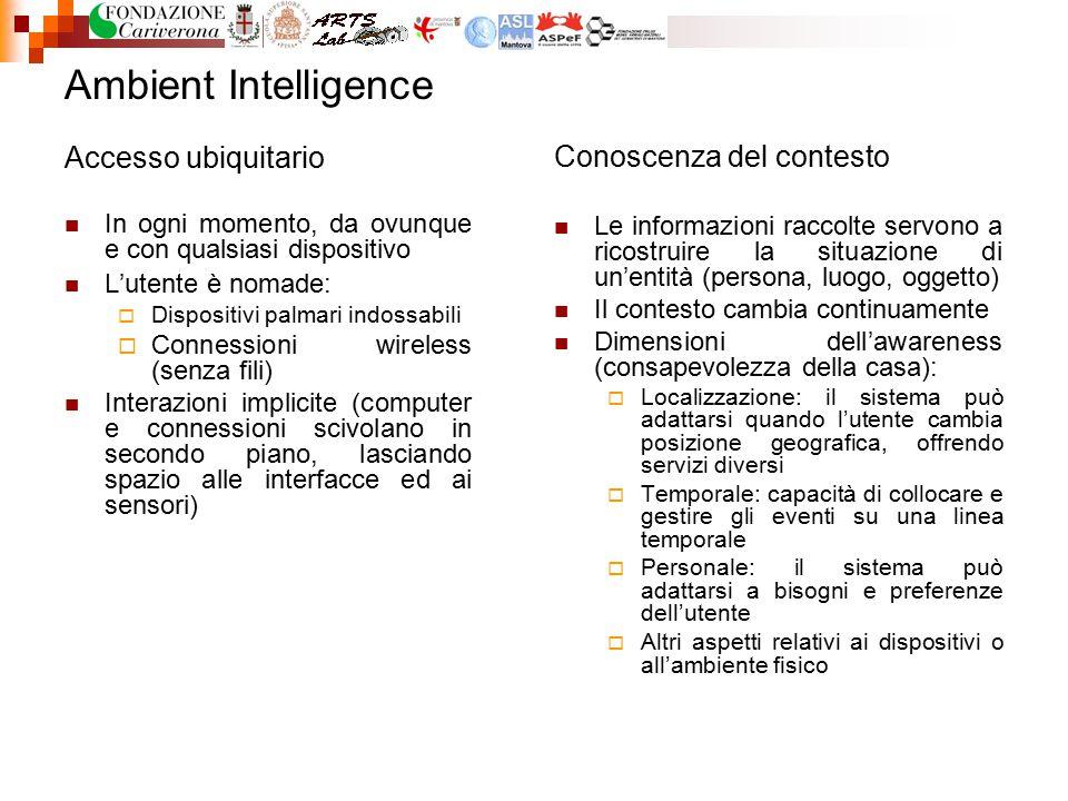 Ambient Intelligence Accesso ubiquitario In ogni momento, da ovunque e con qualsiasi dispositivo L'utente è nomade:  Dispositivi palmari indossabili