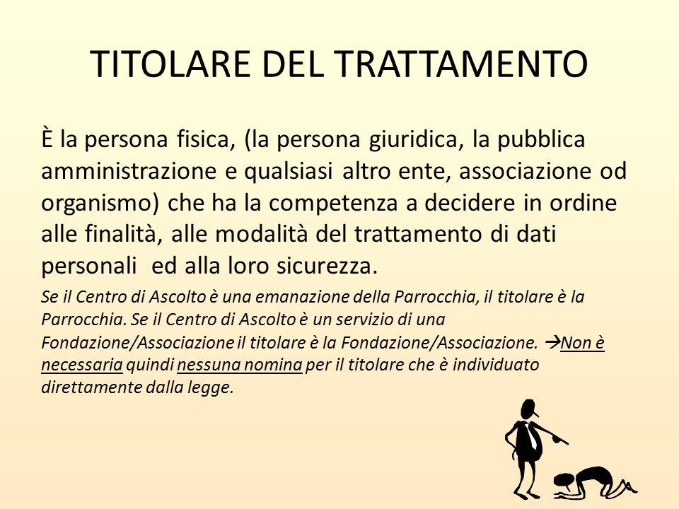 TITOLARE DEL TRATTAMENTO È la persona fisica, (la persona giuridica, la pubblica amministrazione e qualsiasi altro ente, associazione od organismo) ch