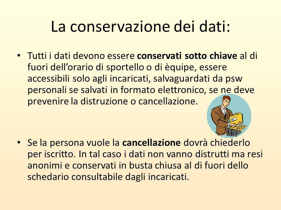 La conservazione dei dati: Tutti i dati devono essere conservati sotto chiave al di fuori dell'orario di sportello o di èquipe, essere accessibili sol