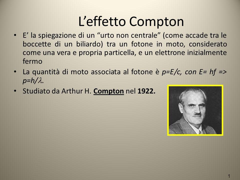 """L'effetto Compton E' la spiegazione di un """"urto non centrale"""" (come accade tra le boccette di un biliardo) tra un fotone in moto, considerato come una"""