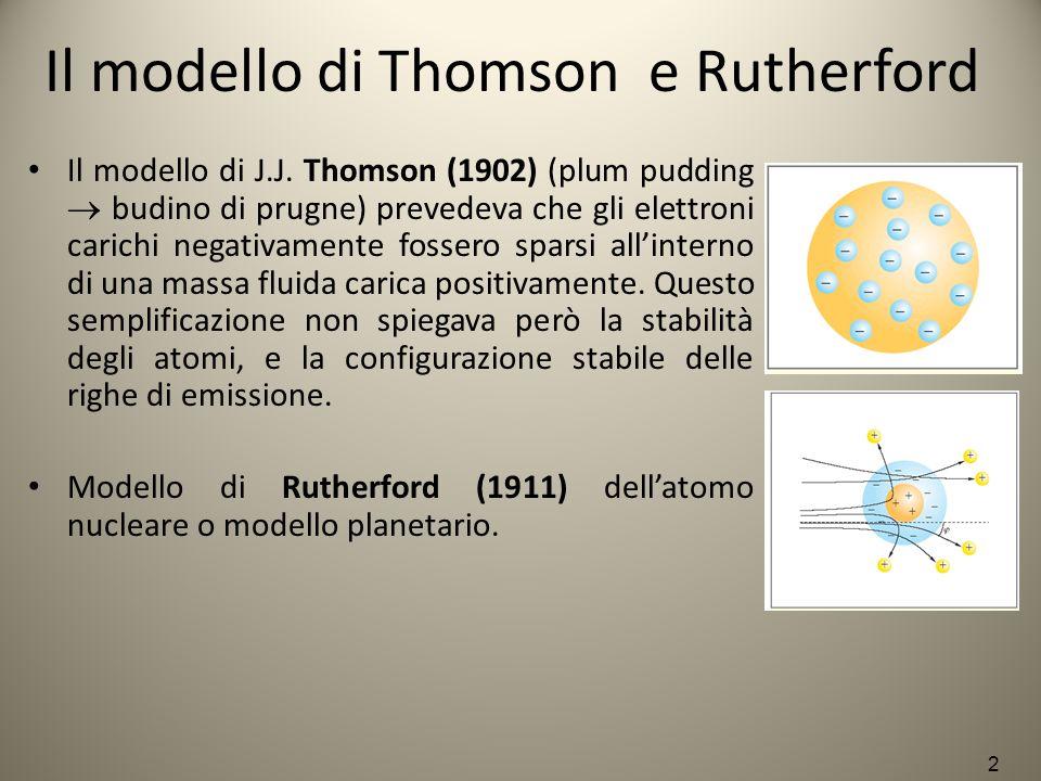 Il modello di Thomson e Rutherford Il modello di J.J. Thomson (1902) (plum pudding  budino di prugne) prevedeva che gli elettroni carichi negativamen