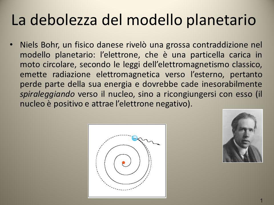 La debolezza del modello planetario Niels Bohr, un fisico danese rivelò una grossa contraddizione nel modello planetario: l'elettrone, che è una parti
