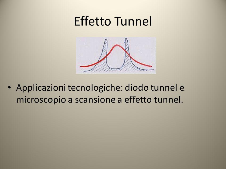 Effetto Tunnel Applicazioni tecnologiche: diodo tunnel e microscopio a scansione a effetto tunnel.