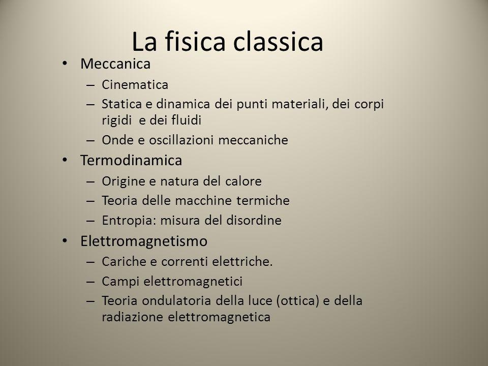 La fisica classica Meccanica – Cinematica – Statica e dinamica dei punti materiali, dei corpi rigidi e dei fluidi – Onde e oscillazioni meccaniche Ter