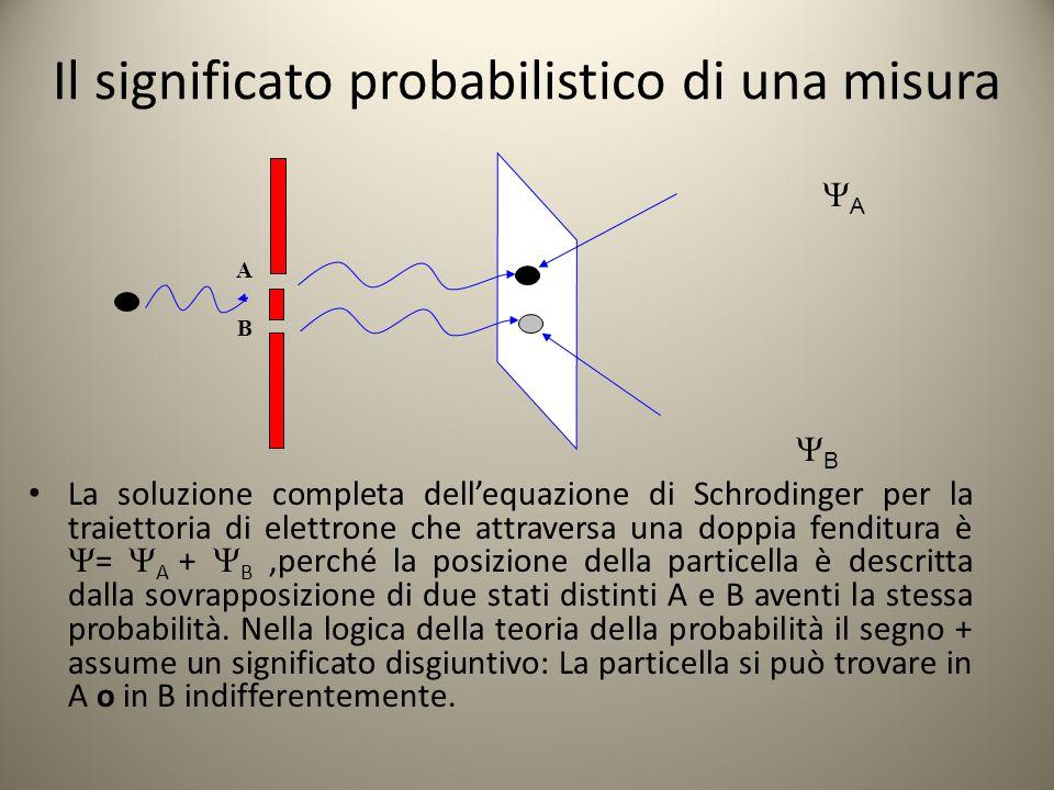 Il collasso della funzione d'onda Quando inseriamo lo strumento di misura per verificare esattamente la posizione dell'elettrone, la funzione d'onda COLLASSA in modo imprevedibile in uno dei due stati.