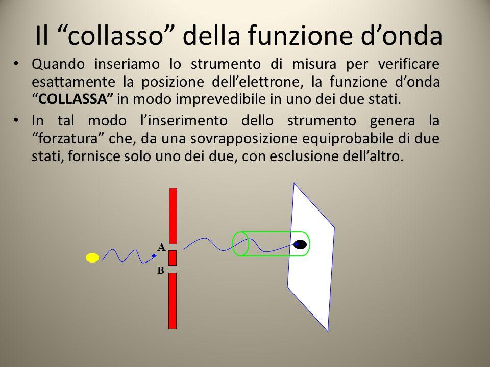 """Il """"collasso"""" della funzione d'onda Quando inseriamo lo strumento di misura per verificare esattamente la posizione dell'elettrone, la funzione d'onda"""