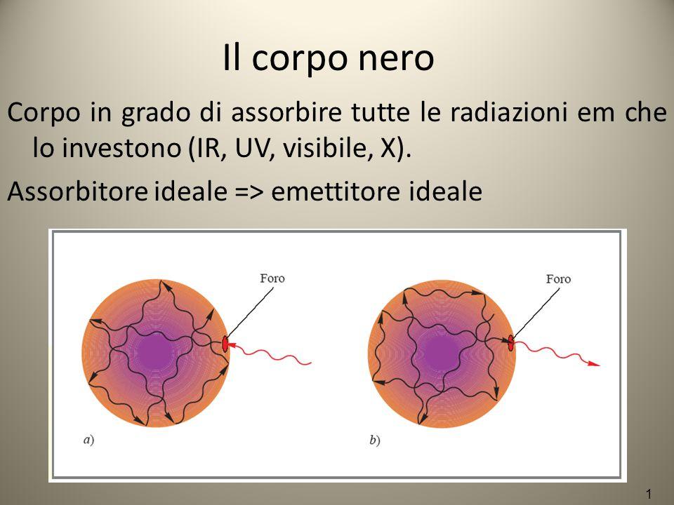 Il corpo nero Corpo in grado di assorbire tutte le radiazioni em che lo investono (IR, UV, visibile, X). Assorbitore ideale => emettitore ideale 1