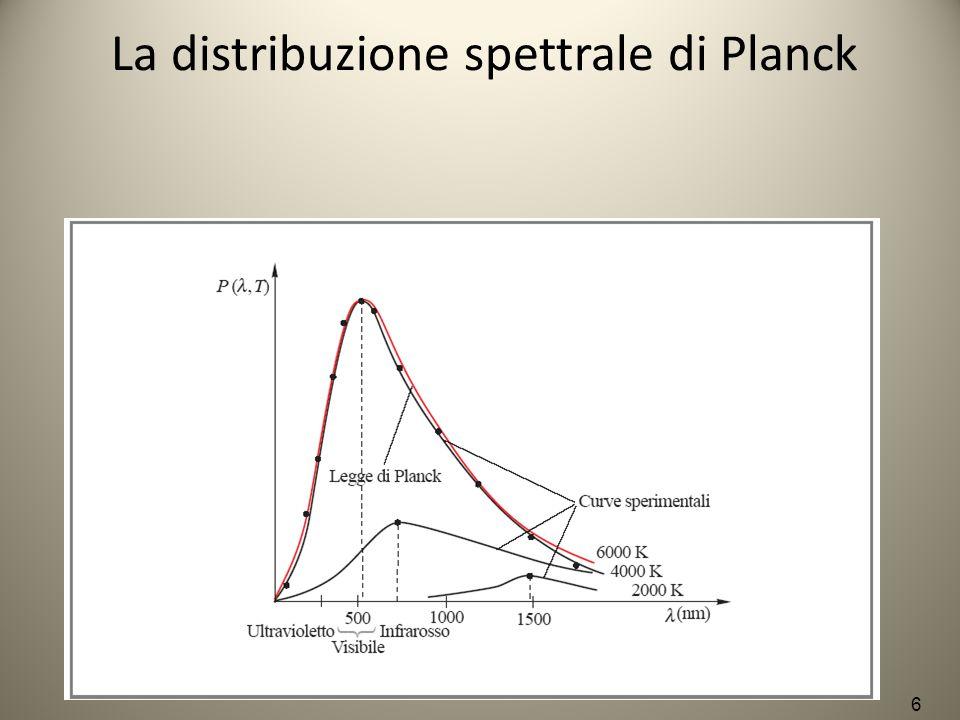 La distribuzione spettrale di Planck 6
