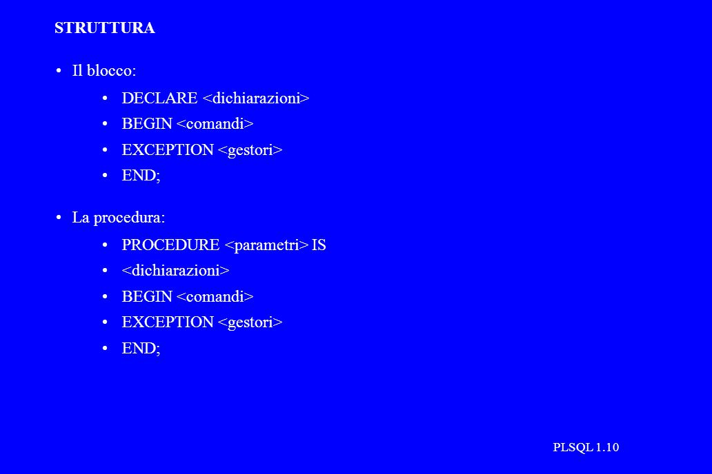 PLSQL 1.10 STRUTTURA Il blocco: DECLARE BEGIN EXCEPTION END; La procedura: PROCEDURE IS BEGIN EXCEPTION END;