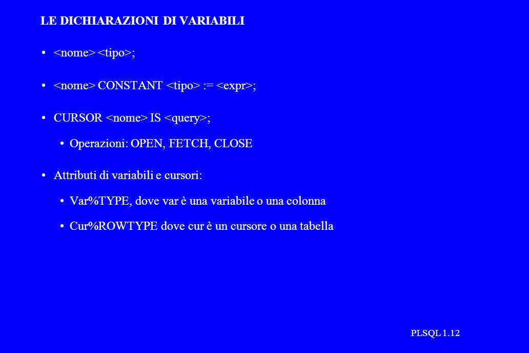 PLSQL 1.12 LE DICHIARAZIONI DI VARIABILI ; CONSTANT := ; CURSOR IS ; Operazioni: OPEN, FETCH, CLOSE Attributi di variabili e cursori: Var%TYPE, dove v
