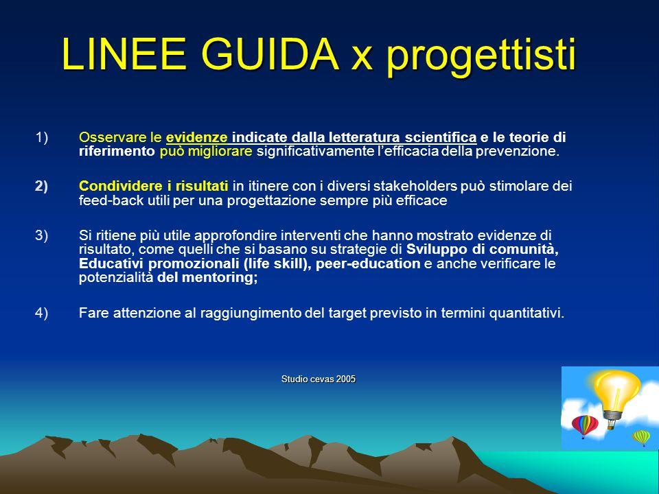 LINEE GUIDA x chi programma 1)Viene suggerito di incrementare gli interventi di prevenzione selettiva, in contesti, famiglie e soggetti a rischio, con target a rischio e in zone poco servite (es.