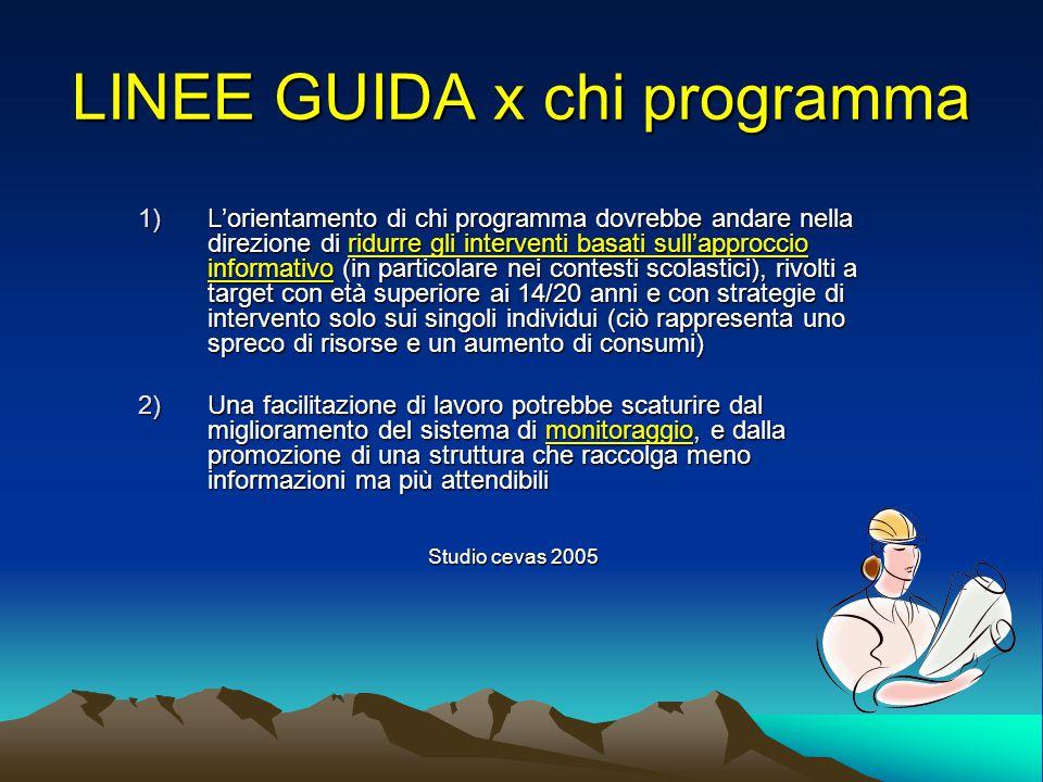 www.famiglia.regione.lombardia.it/religo/biblio.asp