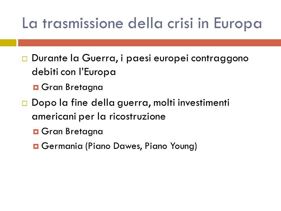 La trasmissione della crisi in Europa  Durante la Guerra, i paesi europei contraggono debiti con l'Europa  Gran Bretagna  Dopo la fine della guerra, molti investimenti americani per la ricostruzione  Gran Bretagna  Germania (Piano Dawes, Piano Young)