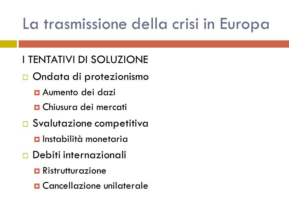 La trasmissione della crisi in Europa I TENTATIVI DI SOLUZIONE  Ondata di protezionismo  Aumento dei dazi  Chiusura dei mercati  Svalutazione competitiva  Instabilità monetaria  Debiti internazionali  Ristrutturazione  Cancellazione unilaterale