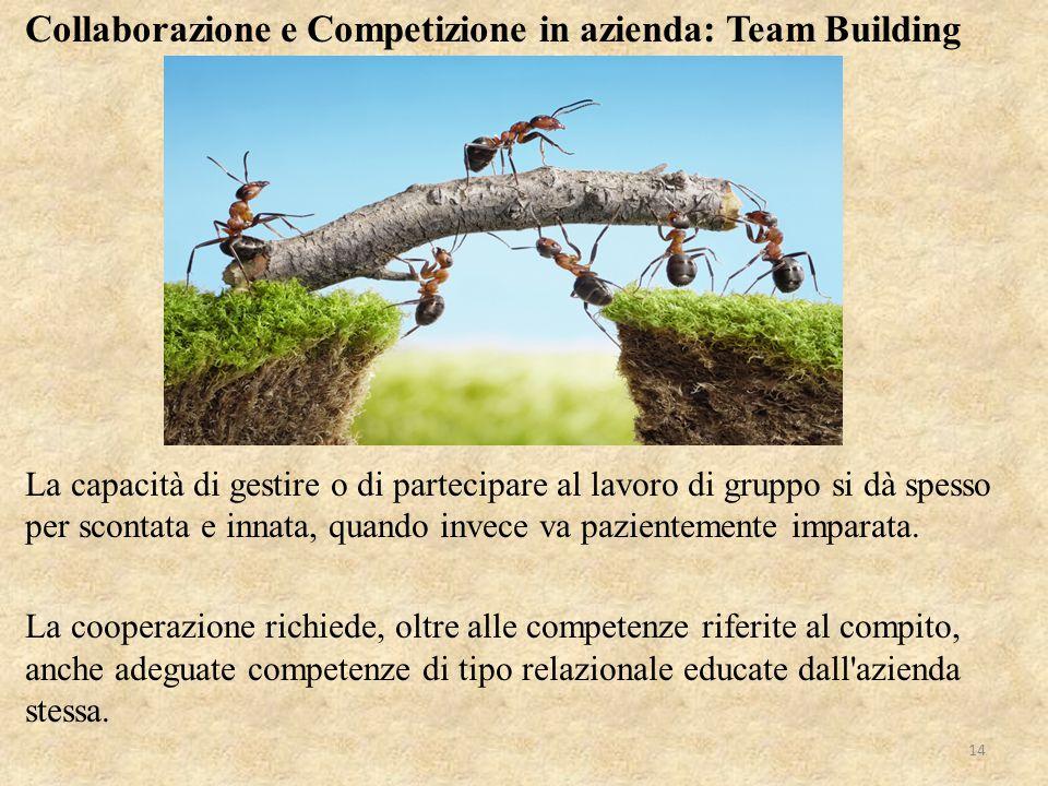 Collaborazione e Competizione in azienda: Team Building La capacità di gestire o di partecipare al lavoro di gruppo si dà spesso per scontata e innata