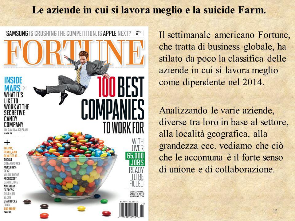 Il settimanale americano Fortune, che tratta di business globale, ha stilato da poco la classifica delle aziende in cui si lavora meglio come dipenden