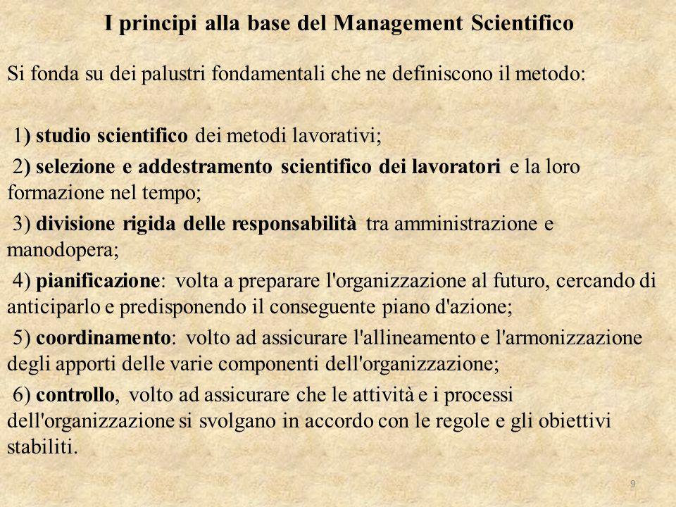 Si fonda su dei palustri fondamentali che ne definiscono il metodo: 1) studio scientifico dei metodi lavorativi; 2) selezione e addestramento scientif