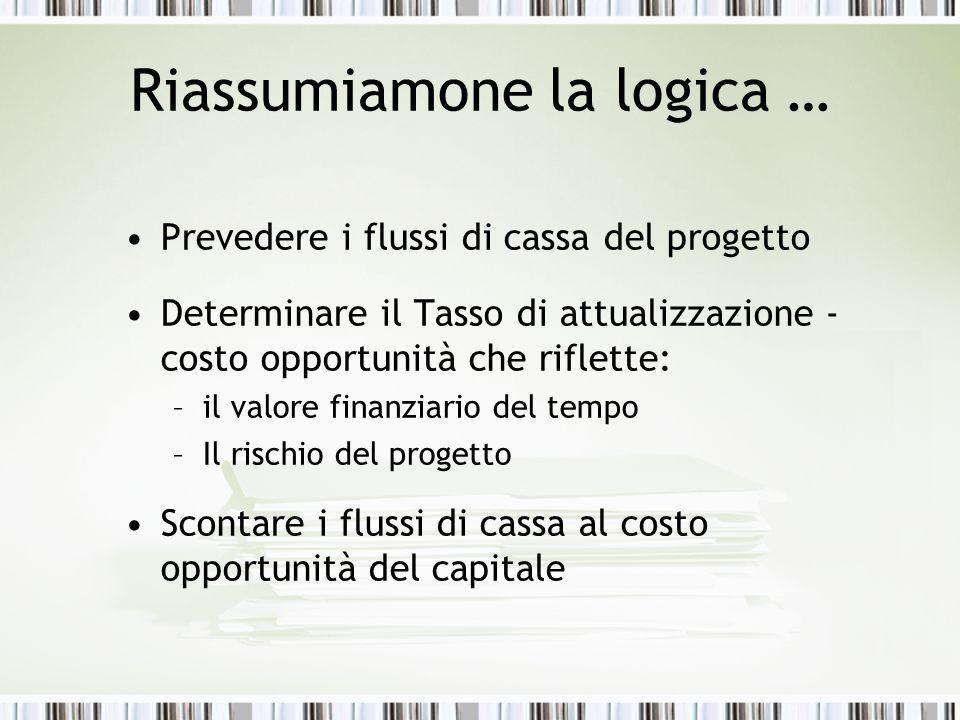 Riassumiamone la logica … Prevedere i flussi di cassa del progetto Determinare il Tasso di attualizzazione - costo opportunità che riflette: –il valor