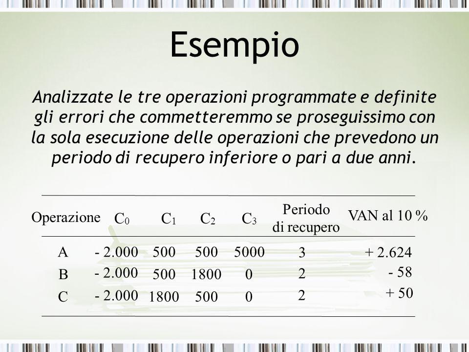 Esempio Analizzate le tre operazioni programmate e definite gli errori che commetteremmo se proseguissimo con la sola esecuzione delle operazioni che prevedono un periodo di recupero inferiore o pari a due anni.