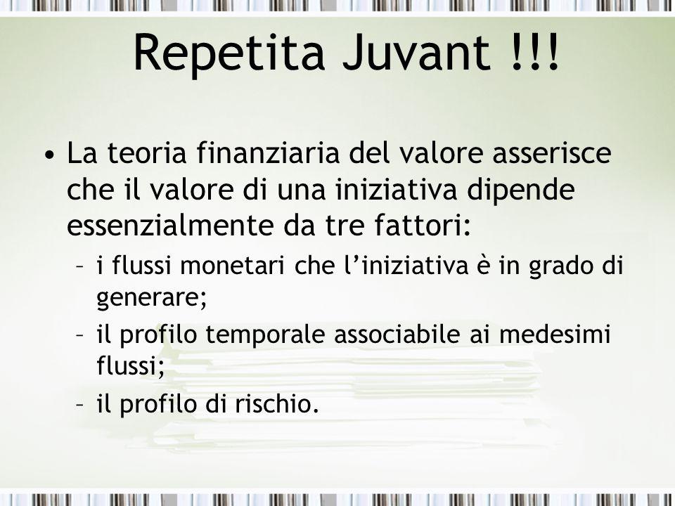 Repetita Juvant !!! La teoria finanziaria del valore asserisce che il valore di una iniziativa dipende essenzialmente da tre fattori: –i flussi moneta