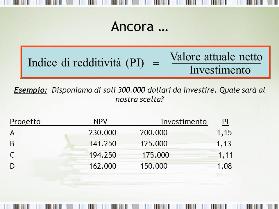 Ancora … Esempio: Disponiamo di soli 300.000 dollari da investire. Quale sarà al nostra scelta? Progetto NPV Investimento PI A 230.000 200.000 1,15 B